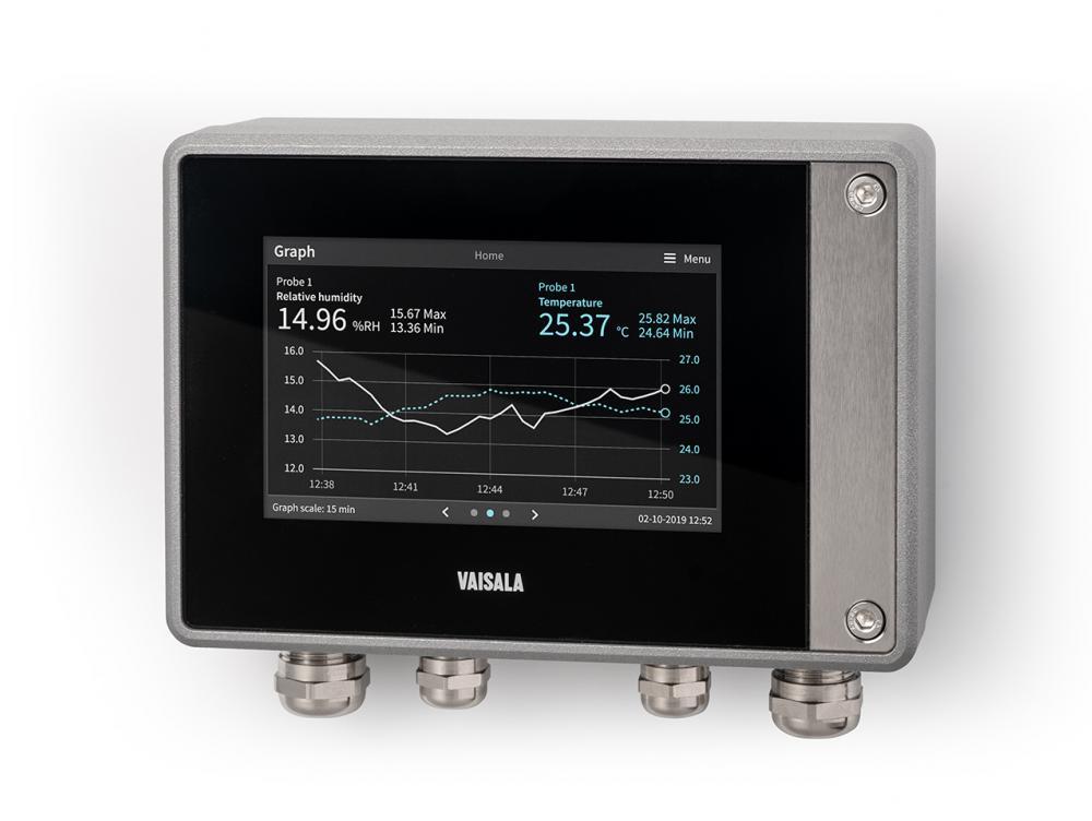 Transmetteurs de la série Indigo500 - QSGroup